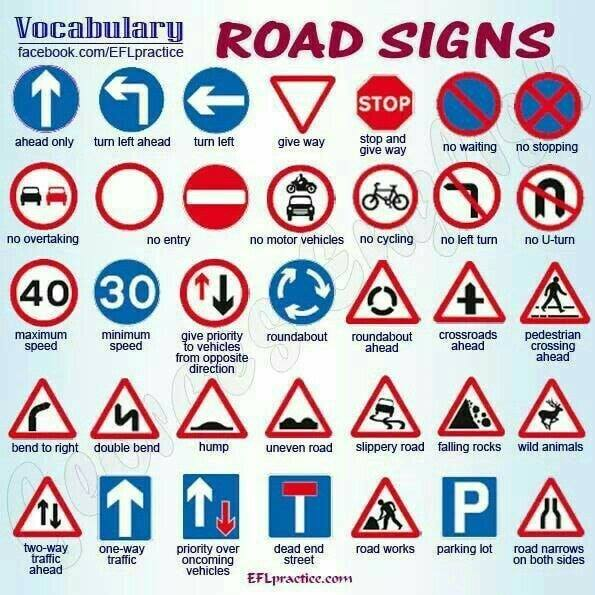 7 Types Of Road Signs You Need To Know In Kenya Youth
