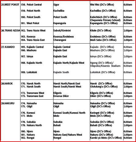 KenyaPrisonsRecruitment6
