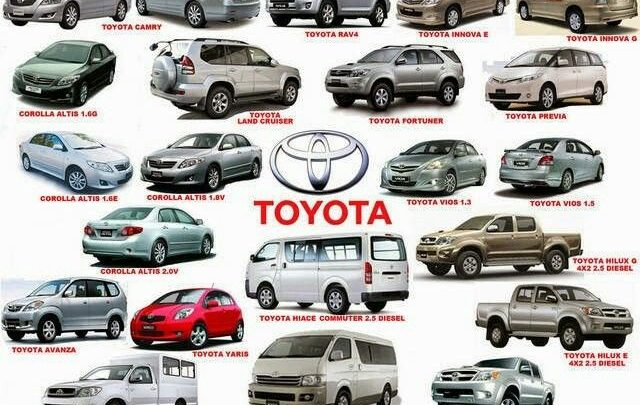 30 Popular Toyota Car Names And Their Meanings